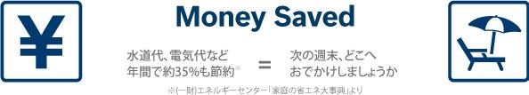 Money Saved / 水道代、電気代など年間で約35%も節約※=次の週末、どこへおでかけしましょうか / ※(一財)エネルギーセンター「家庭の省エネ大事典」より