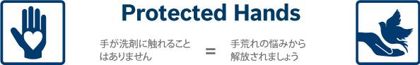 Protected Hands / 手が洗剤に触れることはありません=手荒れの悩みから解放されましょう