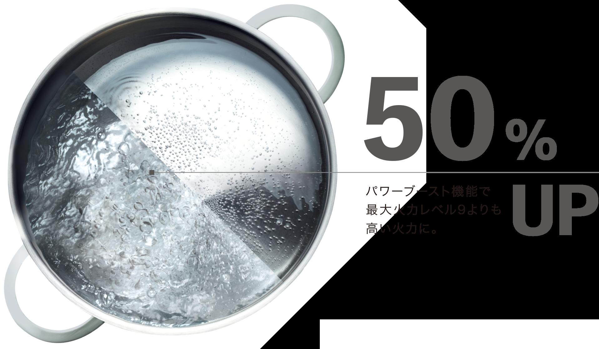 50% up