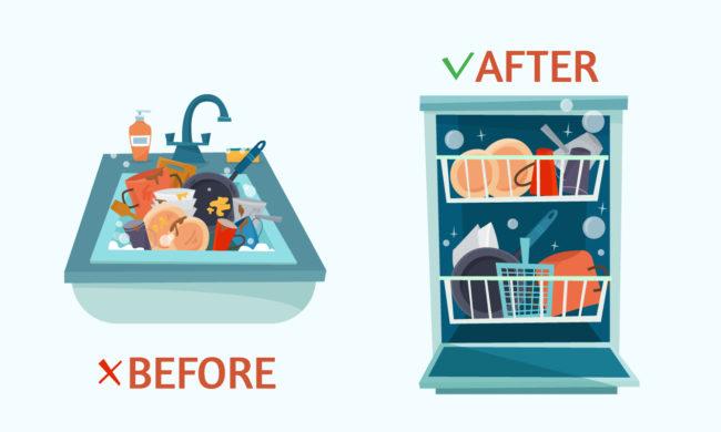 家事が本当に楽になる食器洗い機はどれ?各タイプ比較とボッシュのおすすめポイント